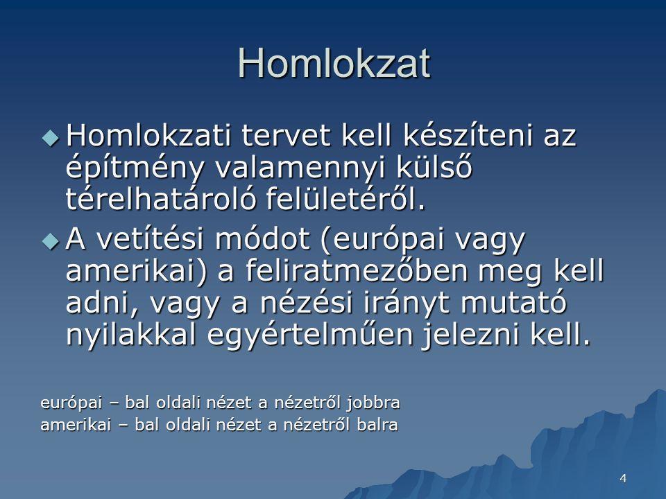 4 Homlokzat  Homlokzati tervet kell készíteni az építmény valamennyi külső térelhatároló felületéről.  A vetítési módot (európai vagy amerikai) a fe