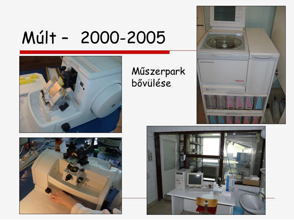 Múlt –2000-2005 Műszerpark bővülése