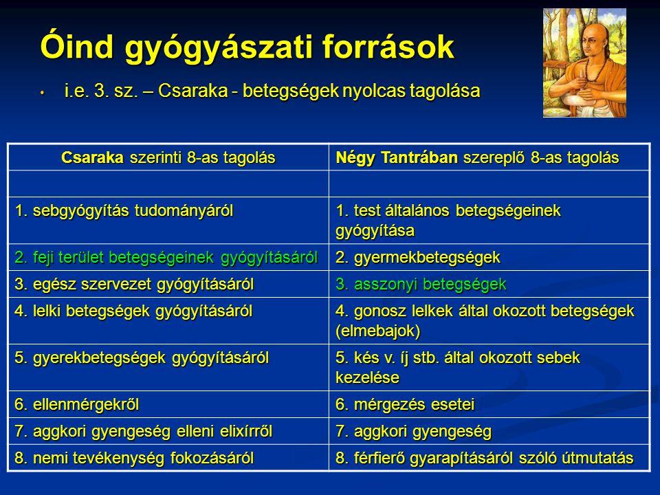Óind gyógyászati források • i.e. 3. sz. – Csaraka - betegségek nyolcas tagolása Csaraka szerinti 8-as tagolás Négy Tantrában szereplő 8-as tagolás 1.