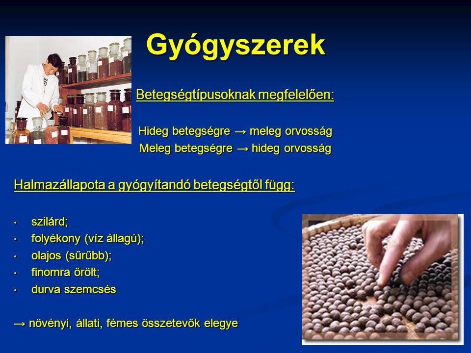 Gyógyszerek Betegségtípusoknak megfelelően: Hideg betegségre → meleg orvosság Meleg betegségre → hideg orvosság Halmazállapota a gyógyítandó betegségt