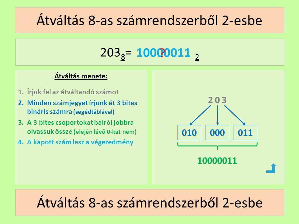 Átváltás 8-as számrendszerből 2-esbe Átváltás menete: 1.Írjuk fel az átváltandó számot 2.Minden számjegyet írjunk át 3 bites bináris számra (segédtábl