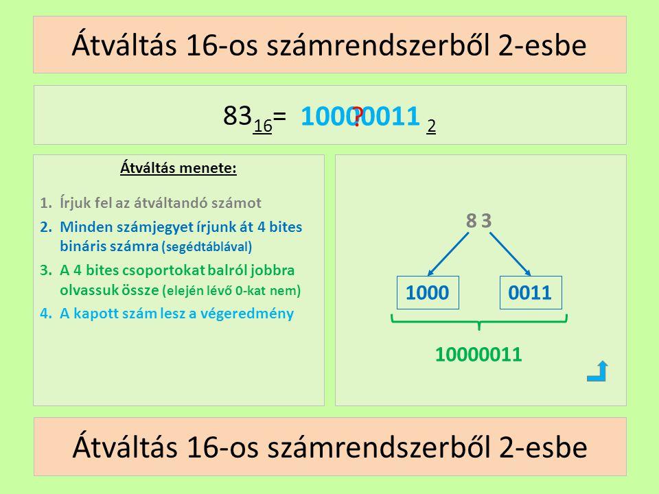 Átváltás 16-os számrendszerből 2-esbe Átváltás menete: 1.Írjuk fel az átváltandó számot 2.Minden számjegyet írjunk át 4 bites bináris számra (segédtáb