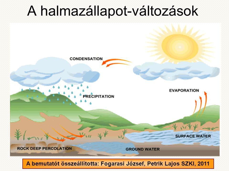 A halmazállapot-változások A bemutatót összeállította: Fogarasi József, Petrik Lajos SZKI, 2011