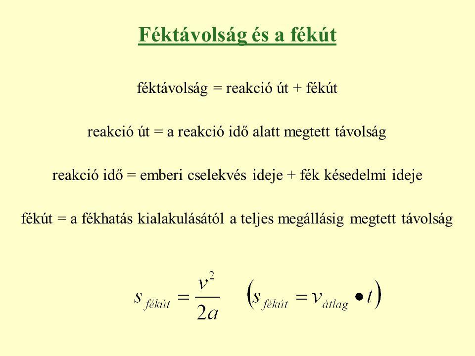 féktávolság = reakció út + fékút reakció idő = emberi cselekvés ideje + fék késedelmi ideje Féktávolság és a fékút reakció út = a reakció idő alatt me