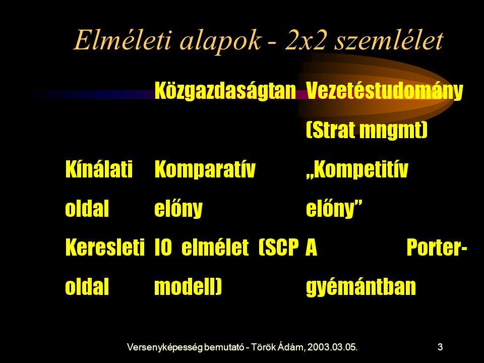 Versenyképesség bemutató - Török Ádám, 2003.03.05.3 Elméleti alapok - 2x2 szemlélet