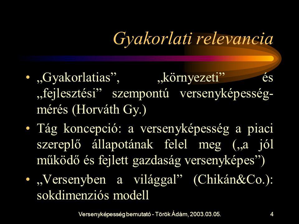 """Versenyképesség bemutató - Török Ádám, 2003.03.05.4 Gyakorlati relevancia •""""Gyakorlatias , """"környezeti és """"fejlesztési szempontú versenyképesség- mérés (Horváth Gy.) •Tág koncepció: a versenyképesség a piaci szereplő állapotának felel meg (""""a jól működő és fejlett gazdaság versenyképes ) •""""Versenyben a világgal (Chikán&Co.): sokdimenziós modell"""