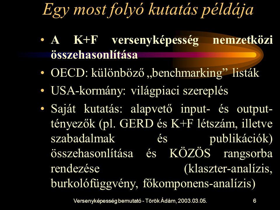 """Versenyképesség bemutató - Török Ádám, 2003.03.05.6 Egy most folyó kutatás példája •A K+F versenyképesség nemzetközi összehasonlítása •OECD: különböző """"benchmarking listák •USA-kormány: világpiaci szereplés •Saját kutatás: alapvető input- és output- tényezők (pl."""