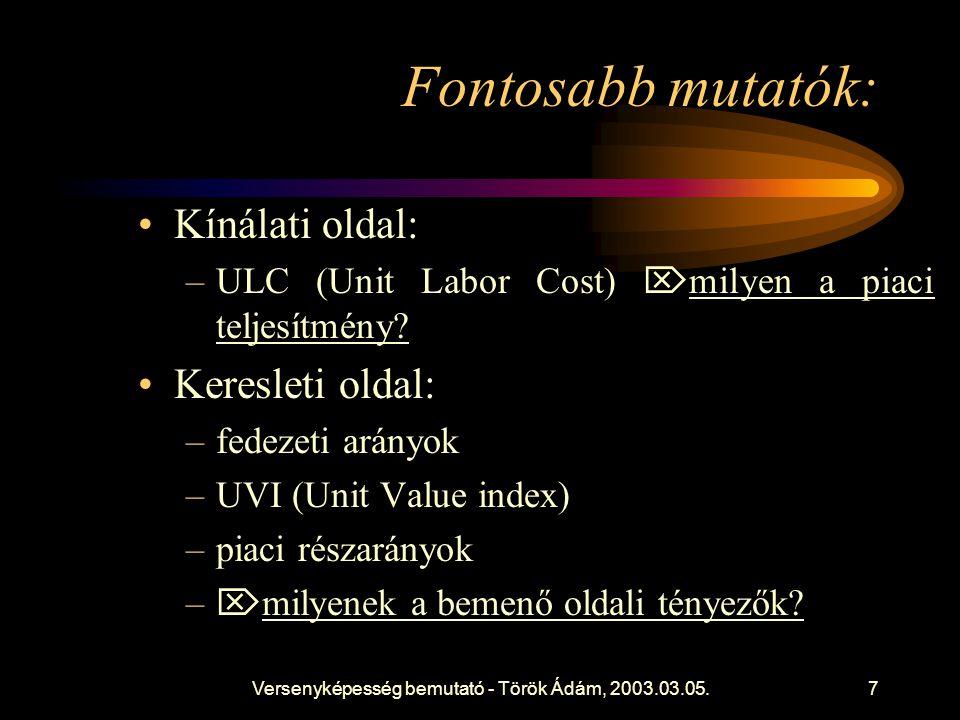 Versenyképesség bemutató - Török Ádám, 2003.03.05.7 Fontosabb mutatók: •Kínálati oldal: –ULC (Unit Labor Cost)  milyen a piaci teljesítmény.