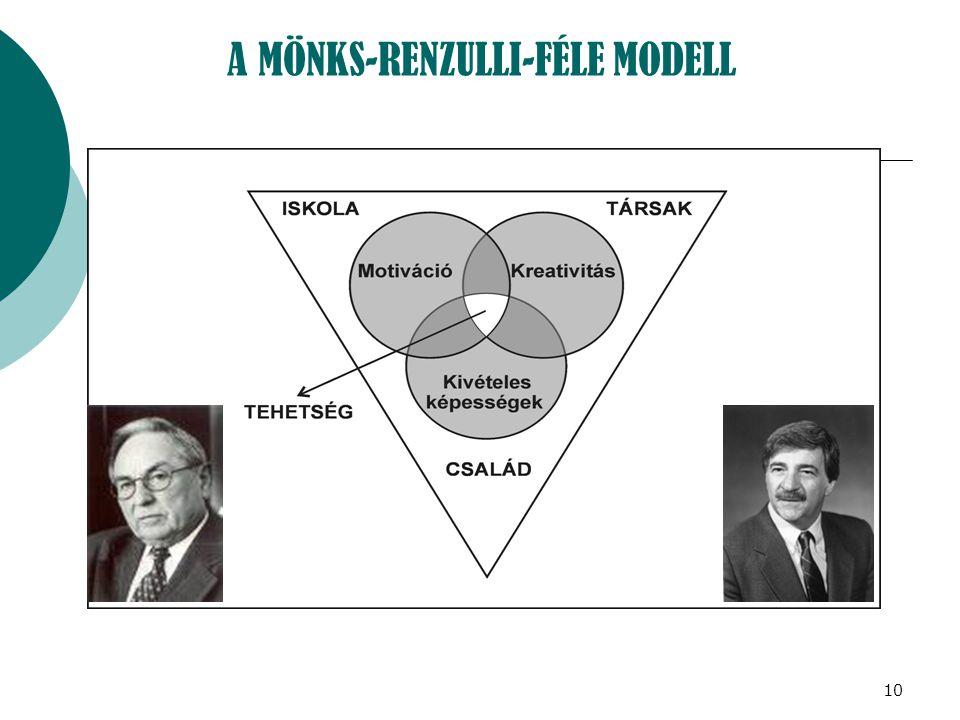 10 A MÖNKS-RENZULLI-FÉLE MODELL