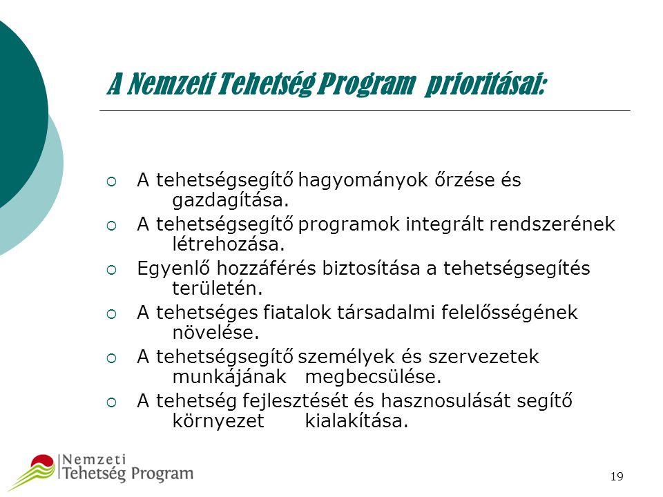 19 A Nemzeti Tehetség Program prioritásai:  A tehetségsegítő hagyományok őrzése és gazdagítása.  A tehetségsegítő programok integrált rendszerének l