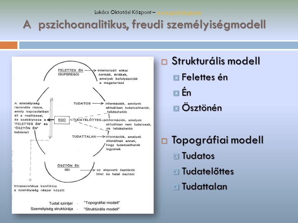 A pszichoanalitikus, freudi személyiségmodell  Strukturális modell  Felettes én  Én  Ösztönén  Topográfiai modell  Tudatos  Tudatelőttes  Tuda