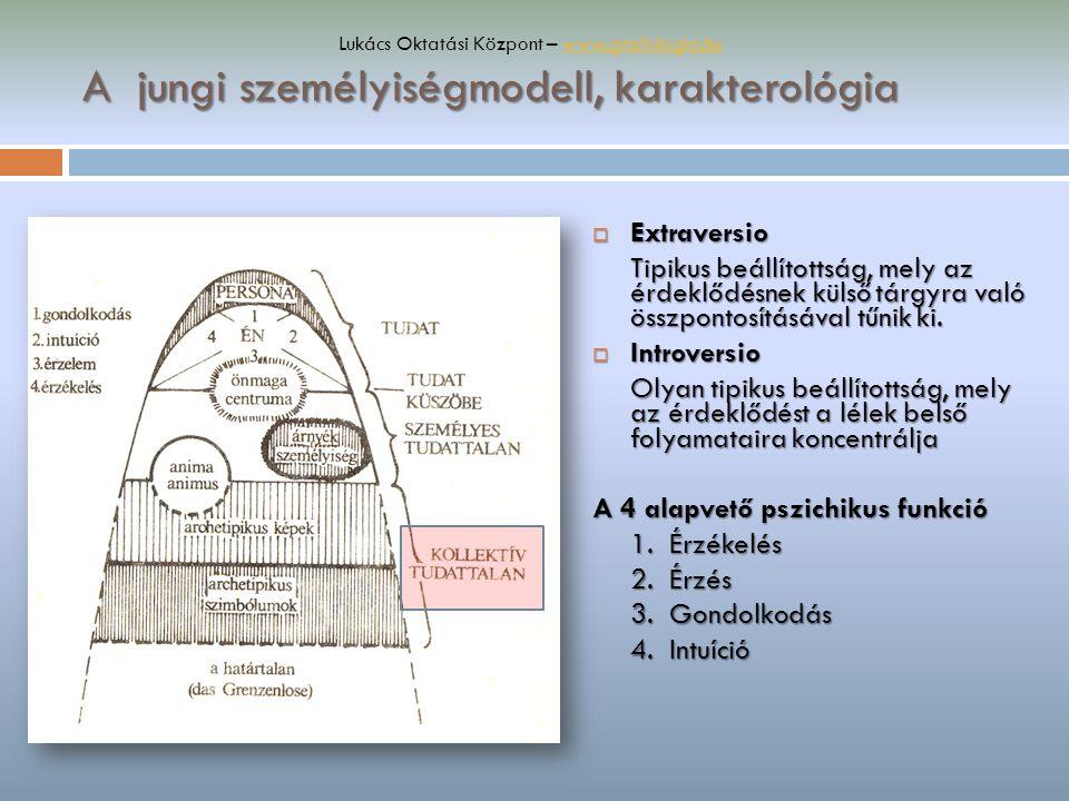 Köszönöm a figyelmet! Lukács Oktatási Központ – www.grafologia.huwww.grafologia.hu