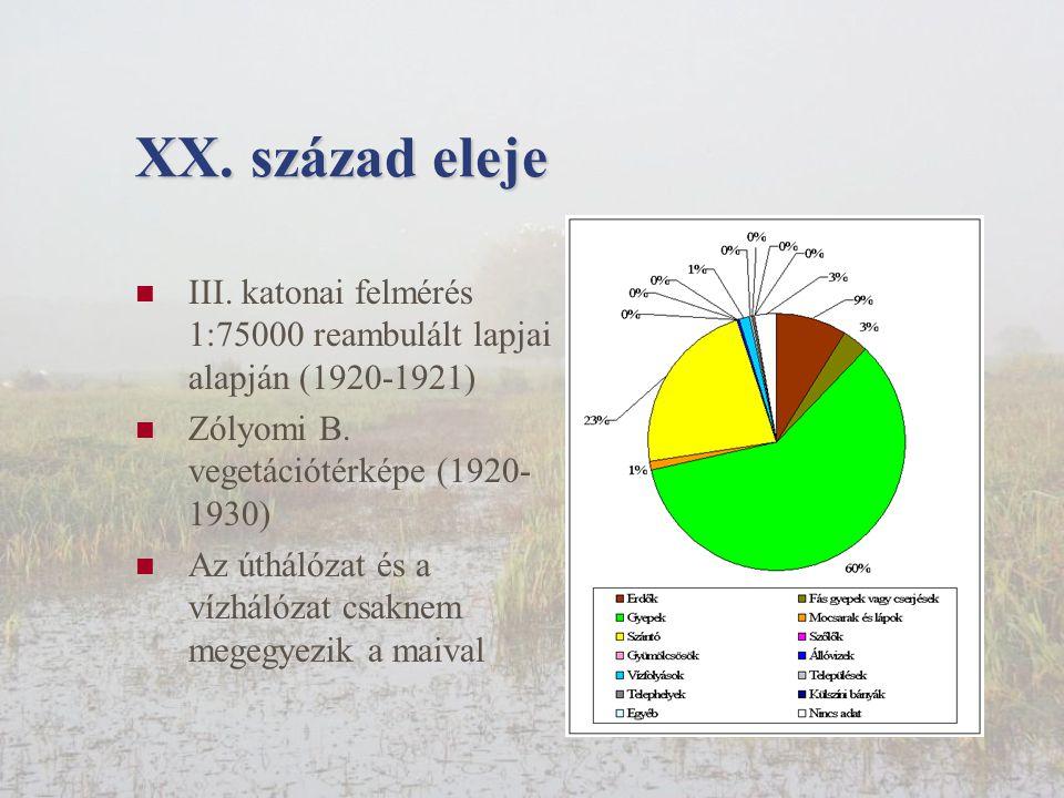 XX.század eleje  III. katonai felmérés 1:75000 reambulált lapjai alapján (1920-1921)  Zólyomi B.