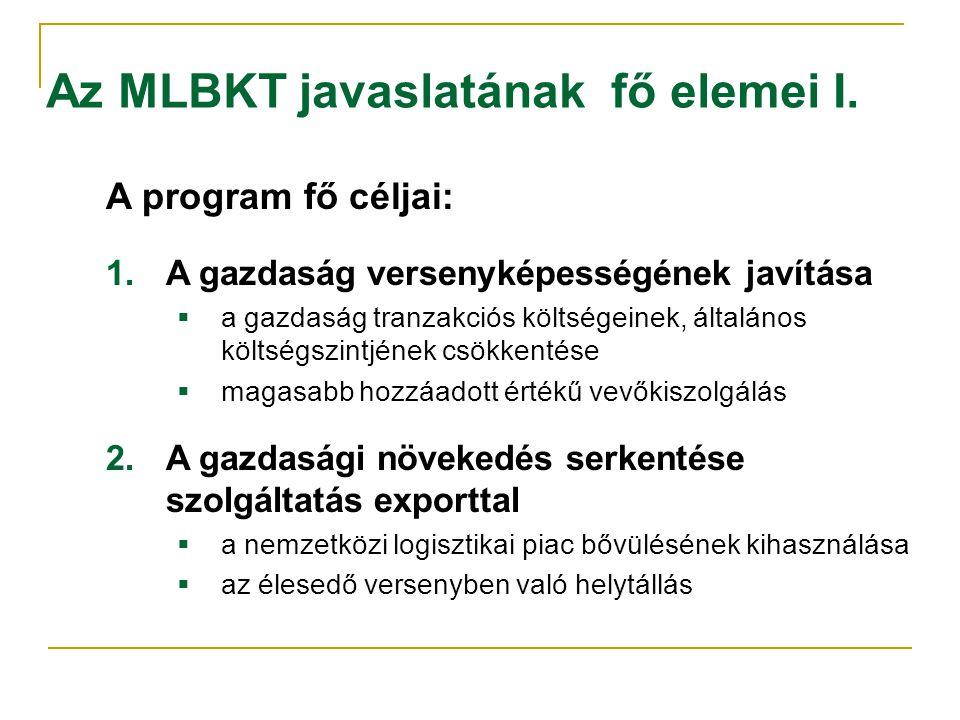 Az MLBKT javaslatának fő elemei I.