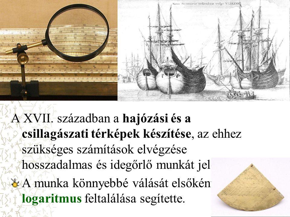 A XVII. században a hajózási és a csillagászati térképek készítése, az ehhez szükséges számítások elvégzése hosszadalmas és idegőrlő munkát jelentett.