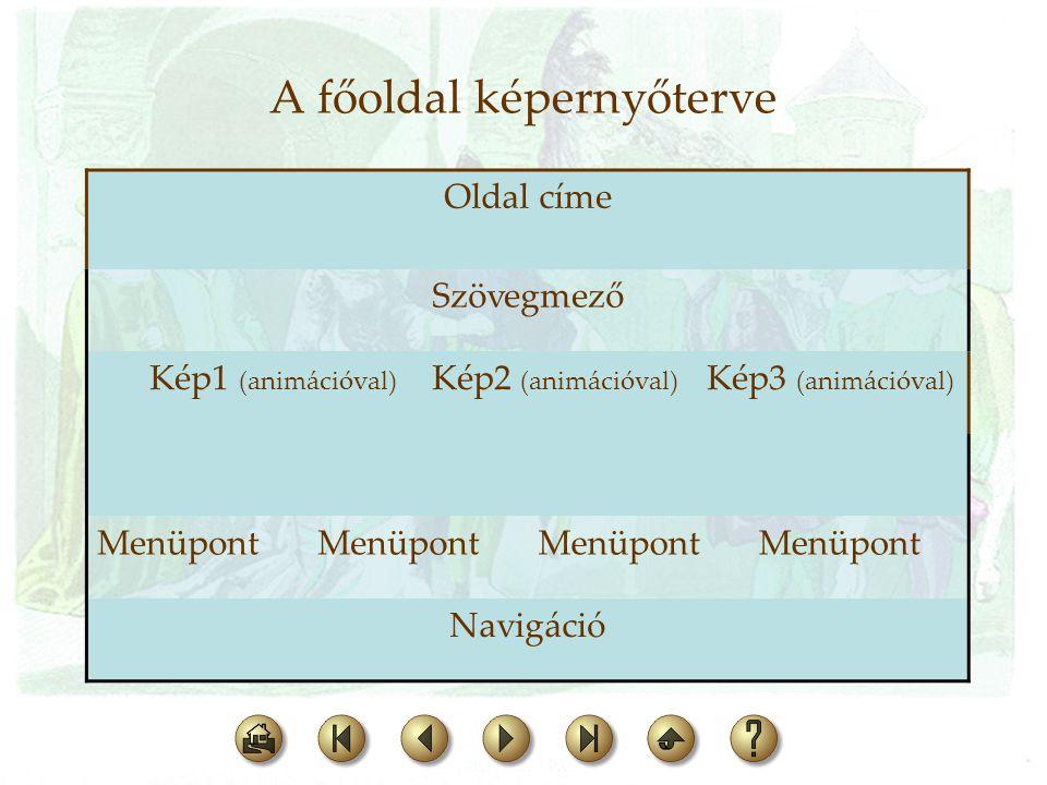 A főoldal képernyőterve Oldal címe Szövegmező Kép1 (animációval) Kép2 (animációval) Kép3 (animációval) Menüpont Navigáció