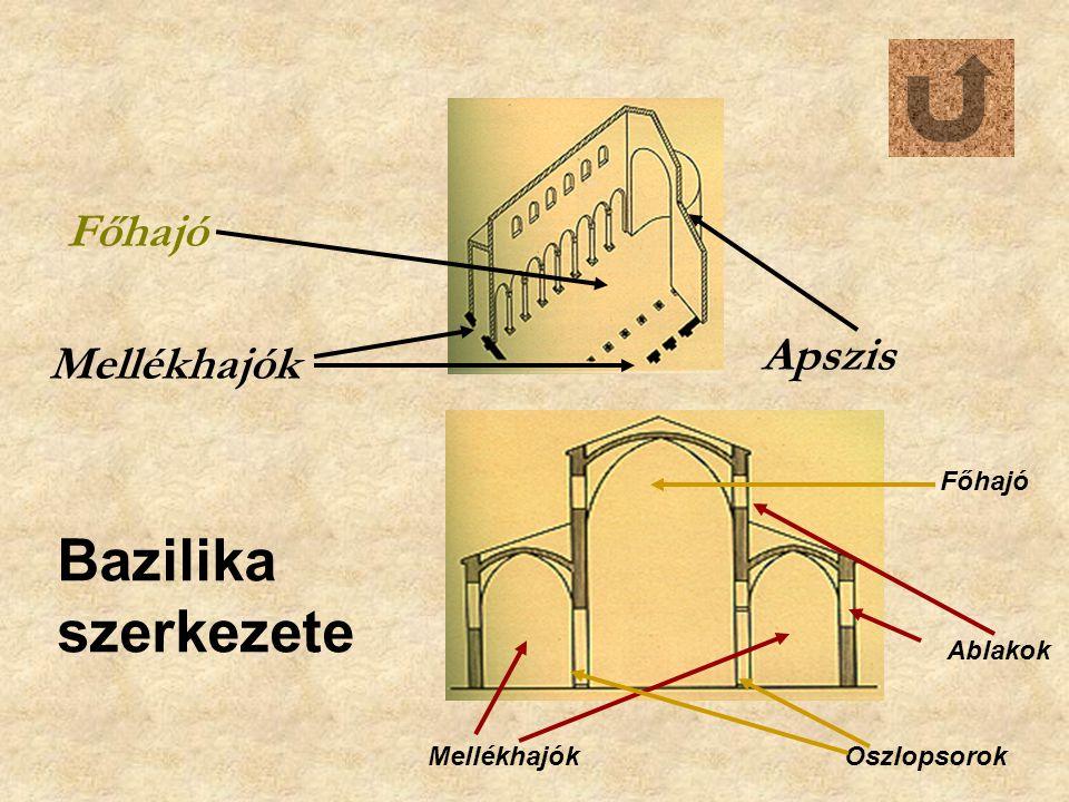 Bazilika szerkezete Főhajó MellékhajókOszlopsorok Ablakok Főhajó Mellékhajók Apszis