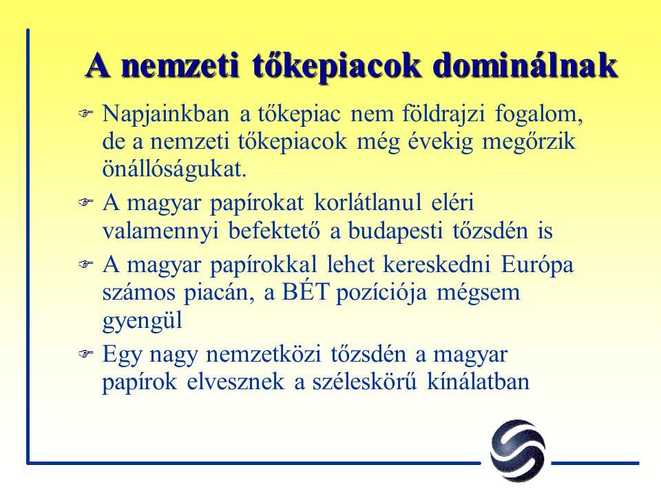 A nemzeti tőkepiacok dominálnak F Napjainkban a tőkepiac nem földrajzi fogalom, de a nemzeti tőkepiacok még évekig megőrzik önállóságukat.