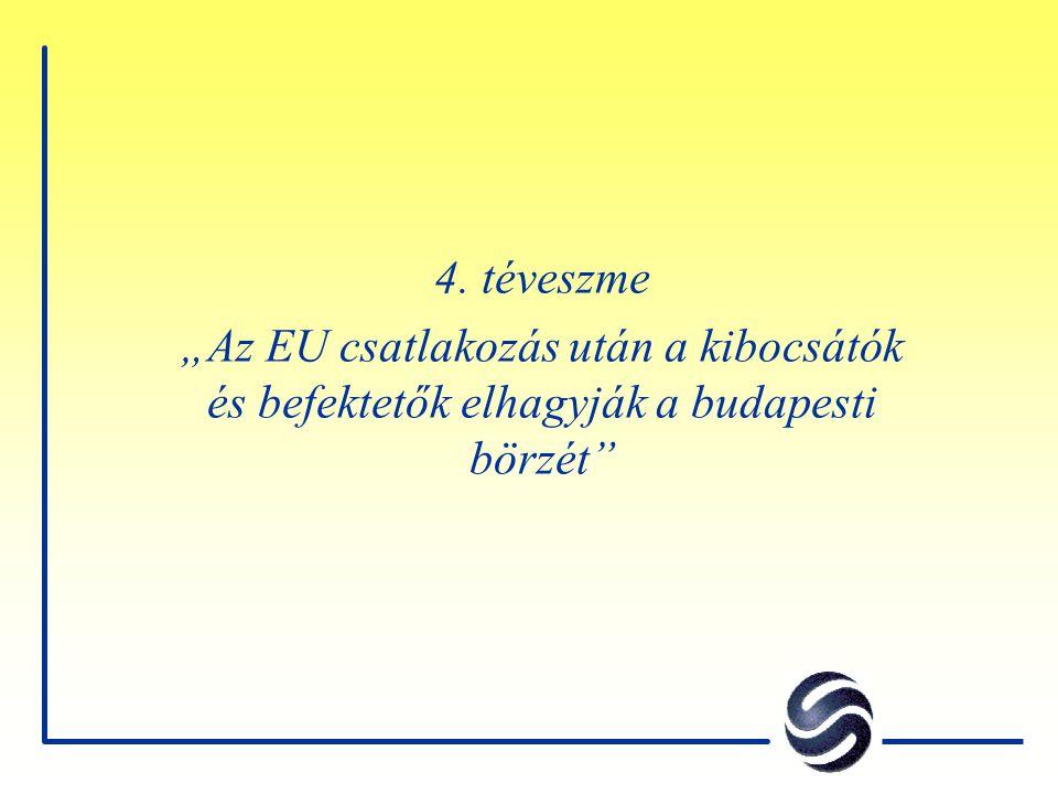 """4. téveszme """"Az EU csatlakozás után a kibocsátók és befektetők elhagyják a budapesti börzét"""