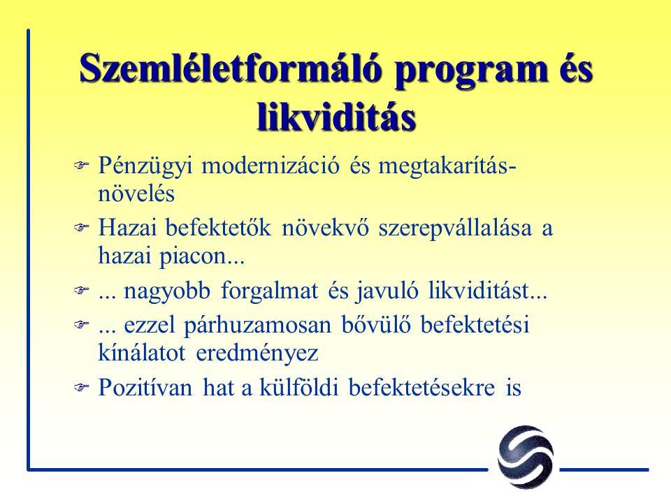 Szemléletformáló program és likviditás F Pénzügyi modernizáció és megtakarítás- növelés F Hazai befektetők növekvő szerepvállalása a hazai piacon...