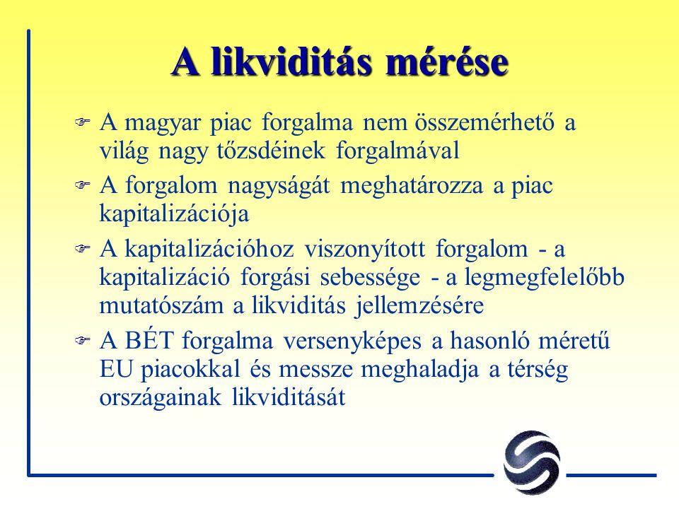A likviditás mérése F A magyar piac forgalma nem összemérhető a világ nagy tőzsdéinek forgalmával F A forgalom nagyságát meghatározza a piac kapitalizációja F A kapitalizációhoz viszonyított forgalom - a kapitalizáció forgási sebessége - a legmegfelelőbb mutatószám a likviditás jellemzésére F A BÉT forgalma versenyképes a hasonló méretű EU piacokkal és messze meghaladja a térség országainak likviditását