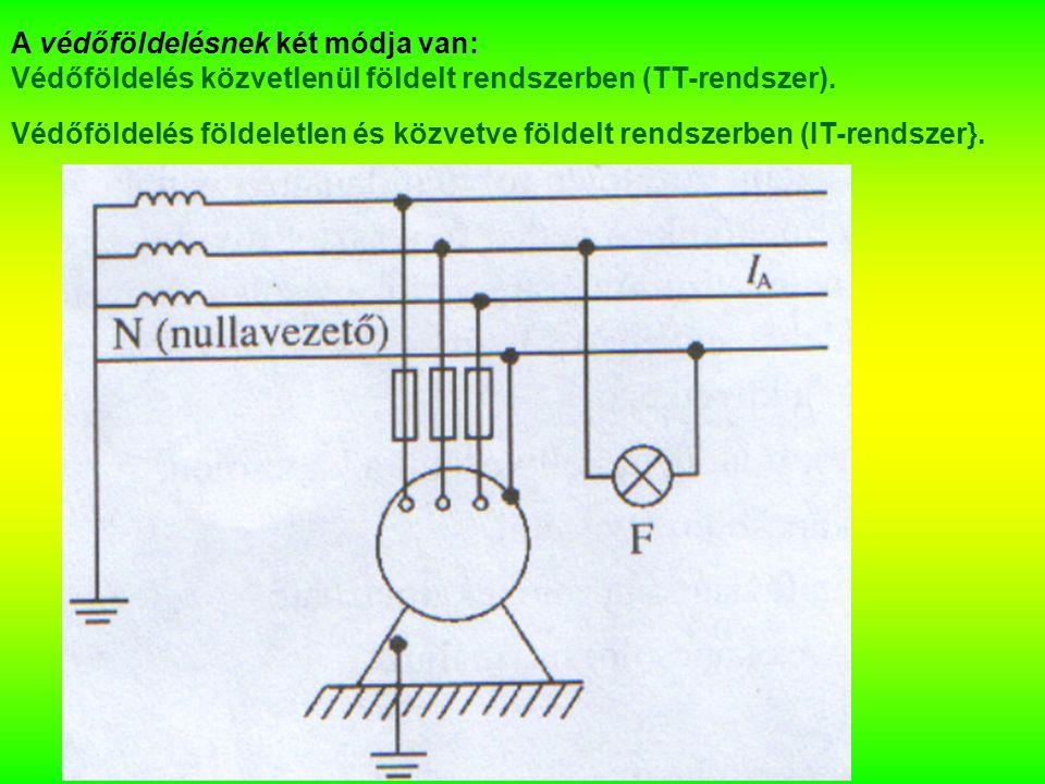 A védőföldelésnek két módja van: Védőföldelés közvetlenül földelt rendszerben (TT-rendszer).