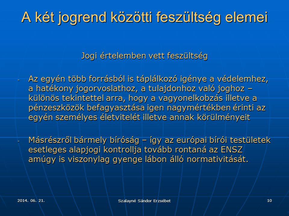 2014. 06. 21.2014. 06. 21.2014. 06. 21. Szalayné Sándor Erzsébet 10 A két jogrend közötti feszültség elemei Jogi értelemben vett feszültség - Az egyén