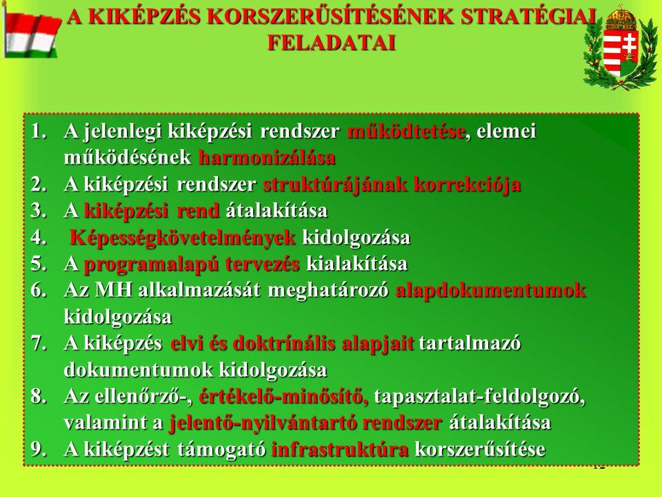 12 1.A jelenlegi kiképzési rendszer működtetése, elemei működésének harmonizálása 2.A kiképzési rendszer struktúrájának korrekciója 3.A kiképzési rend