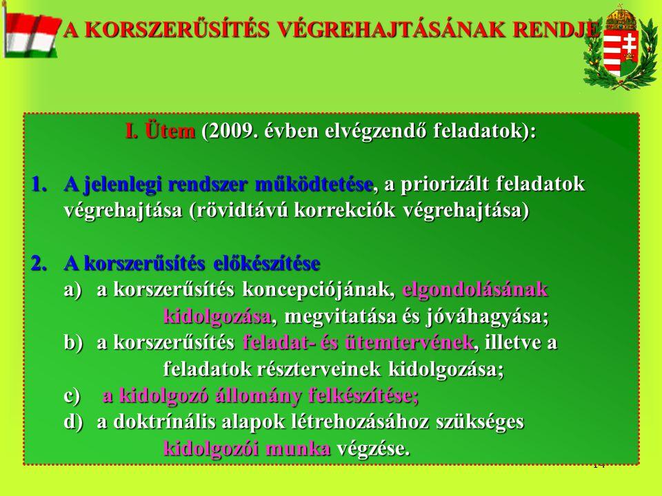 14 I. Ütem (2009. évben elvégzendő feladatok): 1.A jelenlegi rendszer működtetése, a priorizált feladatok végrehajtása (rövidtávú korrekciók végrehajt