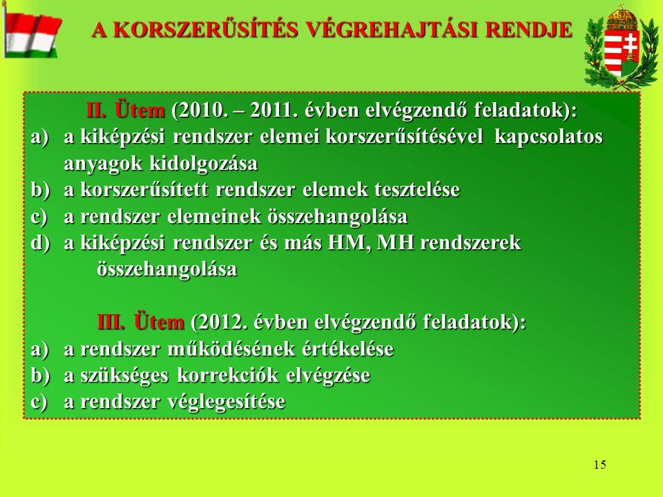 15 II. Ütem (2010. – 2011. évben elvégzendő feladatok): a)a kiképzési rendszer elemei korszerűsítésével kapcsolatos anyagok kidolgozása b)a korszerűsí