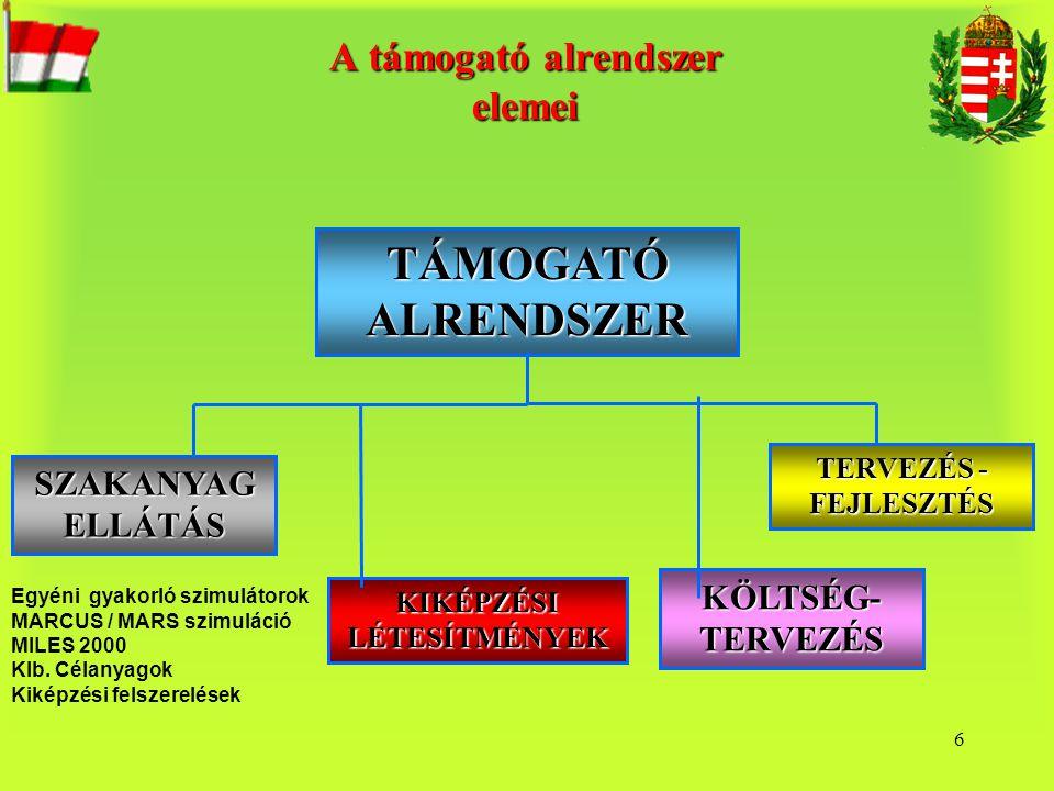 7 1.Egységes alapkiképzés; 2.A szárazföldi alegységek ciklikus, a légierő szervezetek lépcsőzetes, előrehaladó kiképzése; 3.Feladatorientált és képességteremtő kiképzés 4.Számítógépes és szimulációs rendszerekkel támogatott törzskiképzés megerősítése; 5.Korszerű kiképző bázisok, lőterek, kiképzés-technikai eszközök biztosítása; 6.A kiképzést támogató doktrínák, szabályzatok, programok, okmányok kidolgozása és bevezetése; 7.Tervszerű erőforrás-gazdálkodás és a költség-hatékony kiképzés megvalósítása A KIKÉPZÉSI RENDSZERREL SZEMBEN TÁMASZTOTT ELVÁRÁSOK