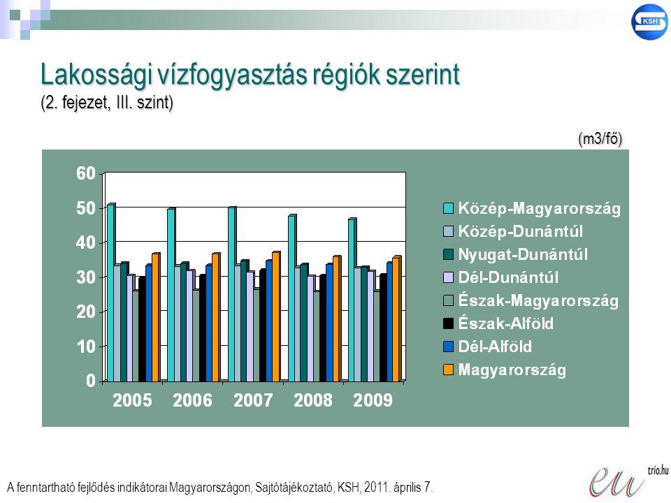 Lakossági vízfogyasztás régiók szerint (2. fejezet, III. szint) A fenntartható fejlődés indikátorai Magyarországon, Sajtótájékoztató, KSH, 2011. ápril