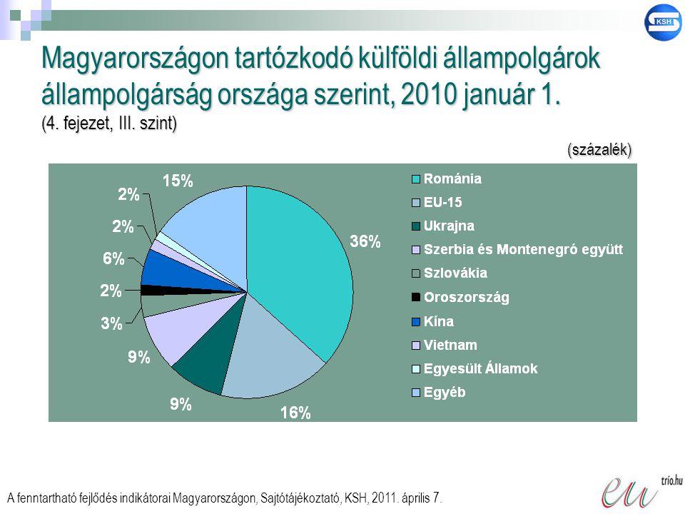 Magyarországon tartózkodó külföldi állampolgárok állampolgárság országa szerint, 2010 január 1. (4. fejezet, III. szint) A fenntartható fejlődés indik