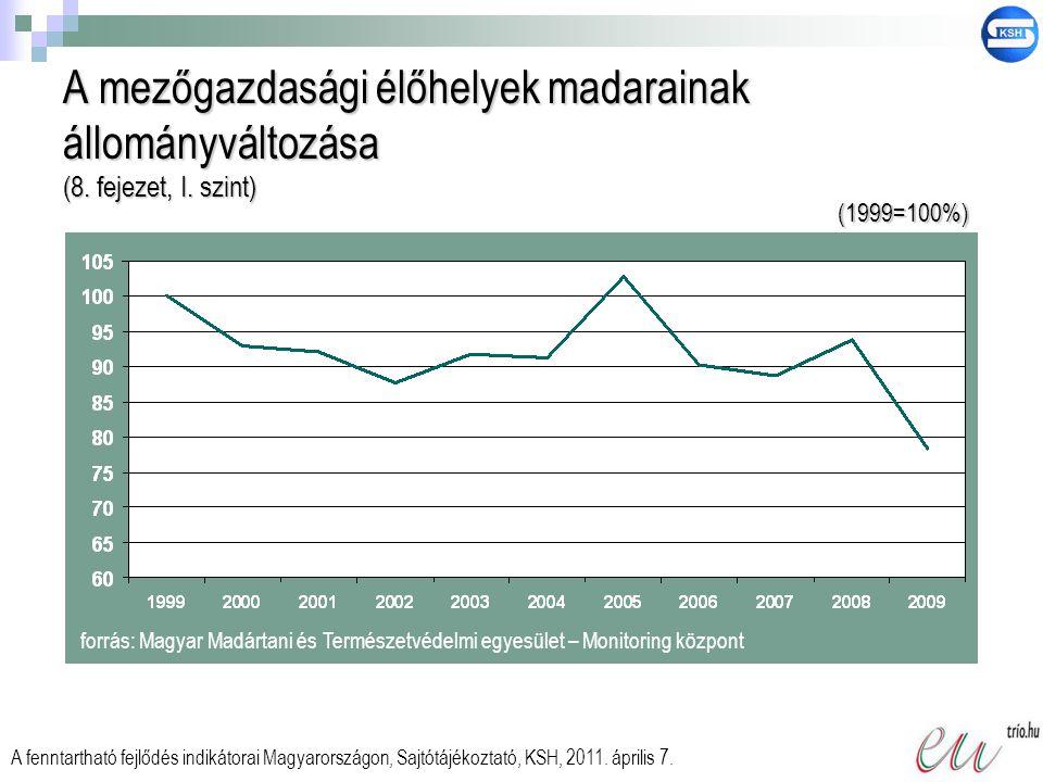 A mezőgazdasági élőhelyek madarainak állományváltozása (8. fejezet, I. szint) forrás: Magyar Madártani és Természetvédelmi egyesület – Monitoring közp
