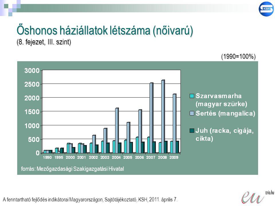 Őshonos háziállatok létszáma (nőivarú) (8. fejezet, III. szint) forrás: Mezőgazdasági Szakigazgatási Hivatal A fenntartható fejlődés indikátorai Magya