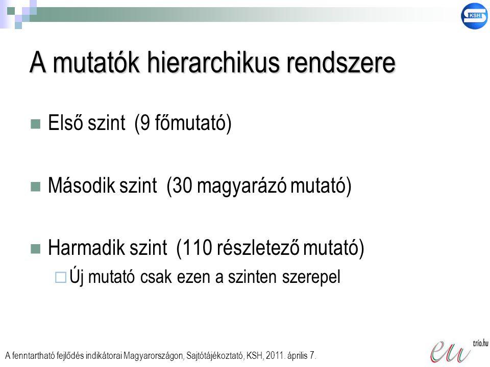 A mutatók hierarchikus rendszere  Első szint (9 főmutató)  Második szint (30 magyarázó mutató)  Harmadik szint (110 részletező mutató)  Új mutató