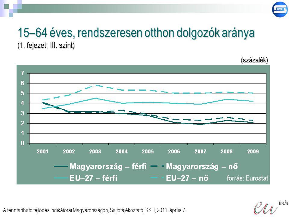 15–64 éves, rendszeresen otthon dolgozók aránya (1. fejezet, III. szint) forrás: Eurostat A fenntartható fejlődés indikátorai Magyarországon, Sajtótáj