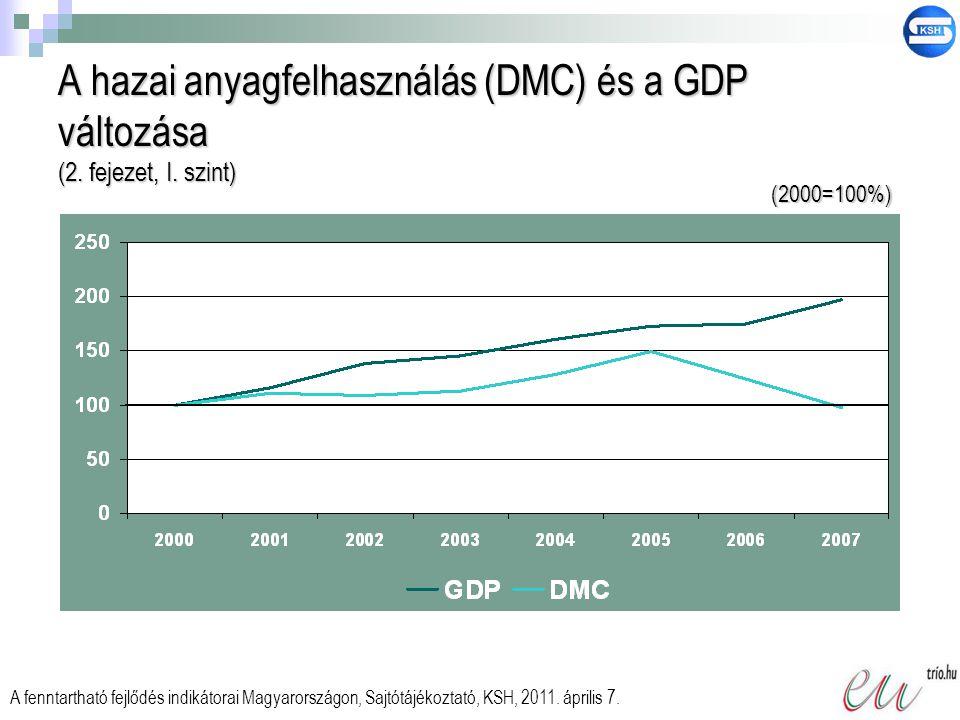 A hazai anyagfelhasználás (DMC) és a GDP változása (2. fejezet, I. szint) A fenntartható fejlődés indikátorai Magyarországon, Sajtótájékoztató, KSH, 2