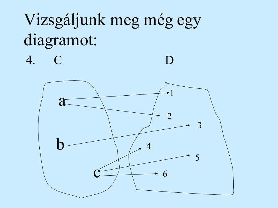 Más relációkat kifejező diagramok: 3.AB 1 2 3 4 5 a