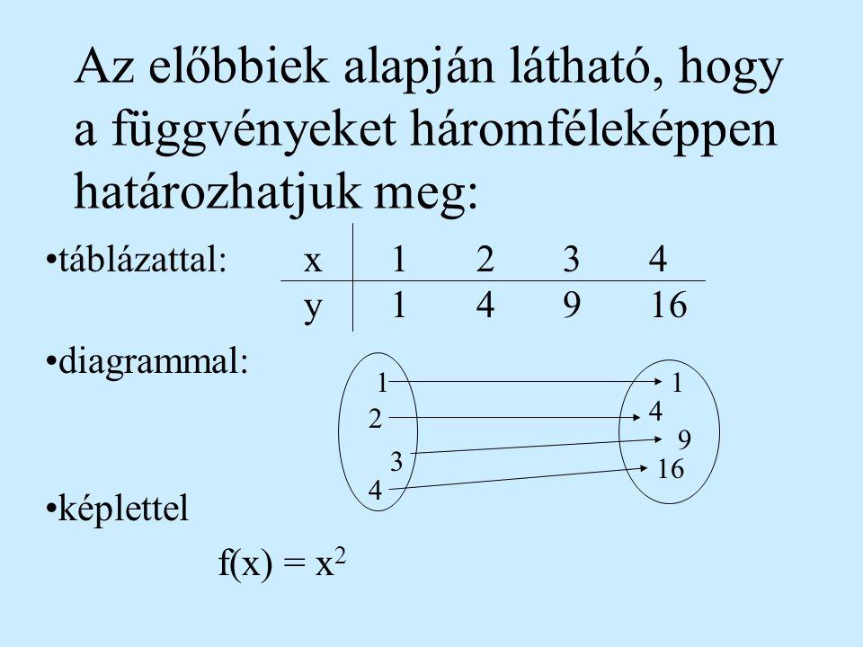 Értelmezés: Adott az A és B halmaz. Ha valamilyen eljárással (f) az A halmaz bármely x elemének megfeltetünk egy és csak egy y elemet a B halmazból úg