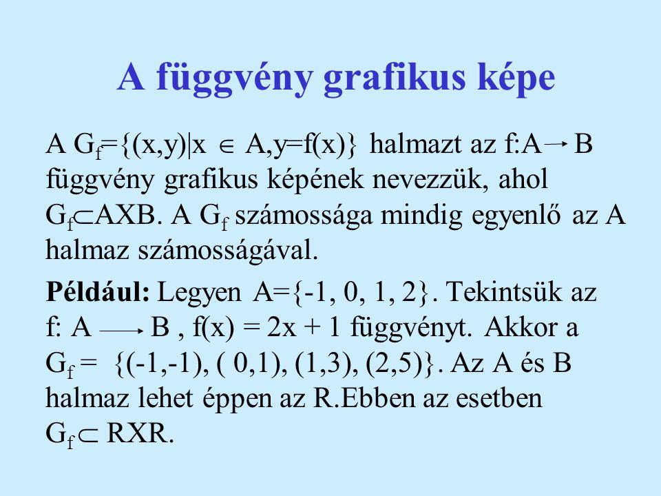 Az előbbiek alapján látható, hogy a függvényeket háromféleképpen határozhatjuk meg: •táblázattal:x1234 y14916 •diagrammal: •képlettel f(x) = x 2 1 2 3