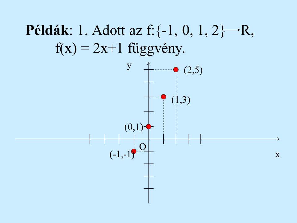 Az elsőfokú függvény Az f::A B, f(x) = ax + b, a, b  R alakú függvényeket elsőfokú függvényeknek nevezzük. Amint előbb láttuk ennek a függvénynek a g