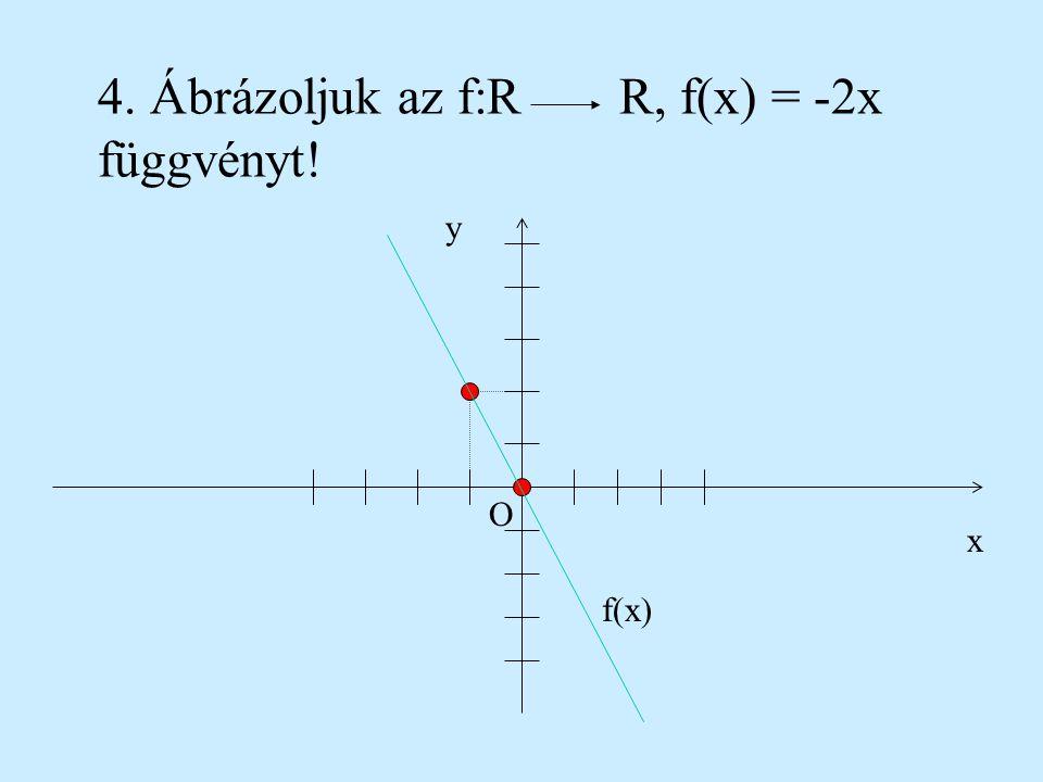 3. Tekintsük az f:RR, f(x)=3 és a g:RR, g(x)=-2 függvényeket. Ábrázoljuk: x O y f(x) g(x)