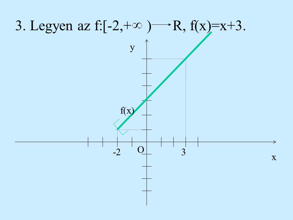 2. Legyen az f:[-2,3]R, f(x)=x+3. y x O -23 f(x)