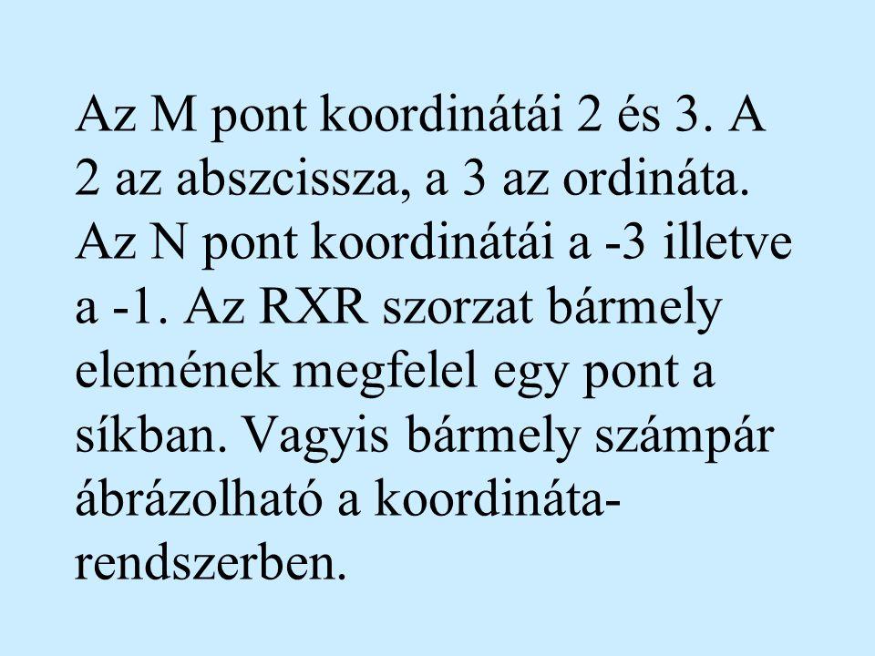 y xO M(2;3) N(-3;-1)