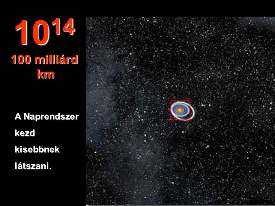 ANaprendszer és a bolygók pályái. 10 13 10 milliárd km