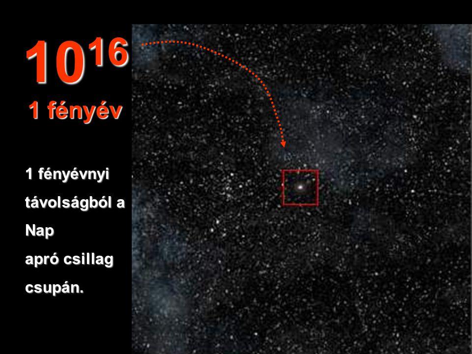 A Nap már csak egy kis csillag a csillagok ezreiközött. 10 15 1 billió km