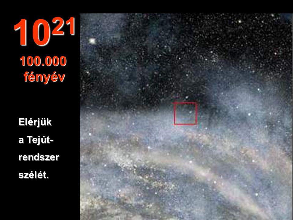 FolytatjukutunkataTejút- rendszerben rendszerben. 10 20 10.000 fényév