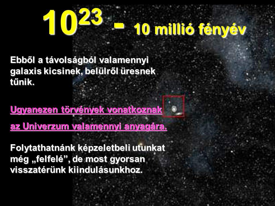Ebből az óriásitávolságból láthatjuk a teljes Tejutat és más galaxisokatIs. 10 22 1 millió fényév