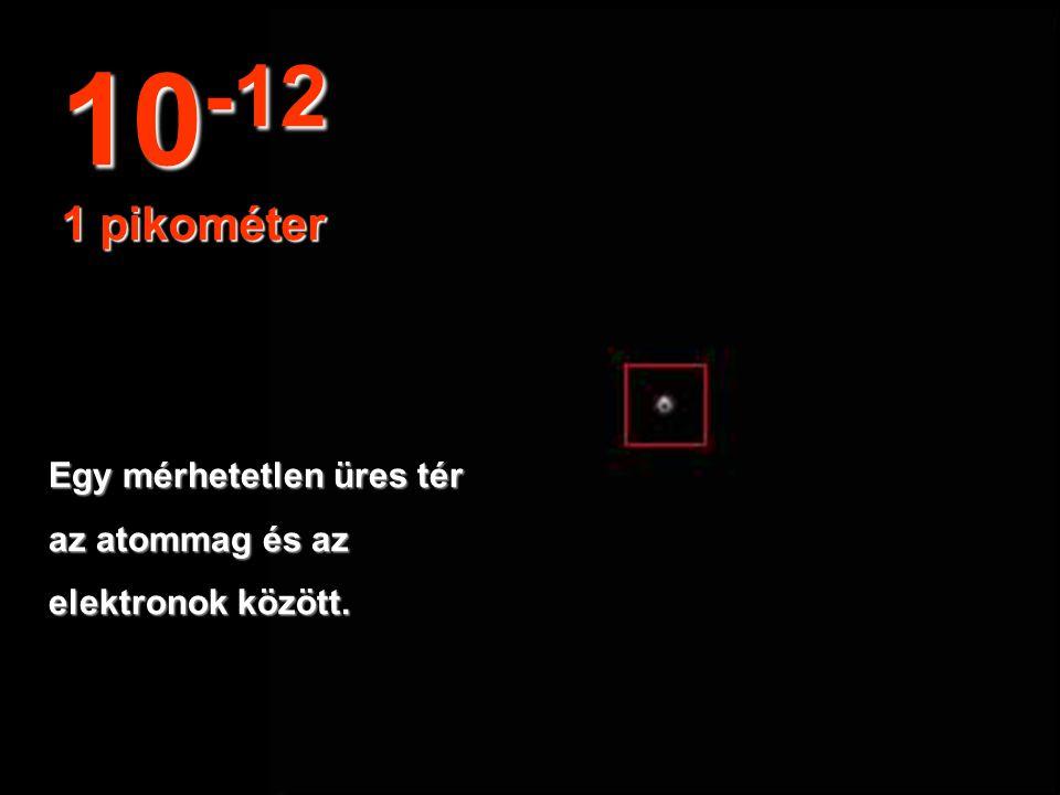 A miniatűr világban az atomok körül keringőelektronokláthatók. 10 -11 10 pikometer